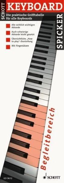 .: Keyboard Spicker